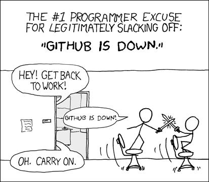 githubdown